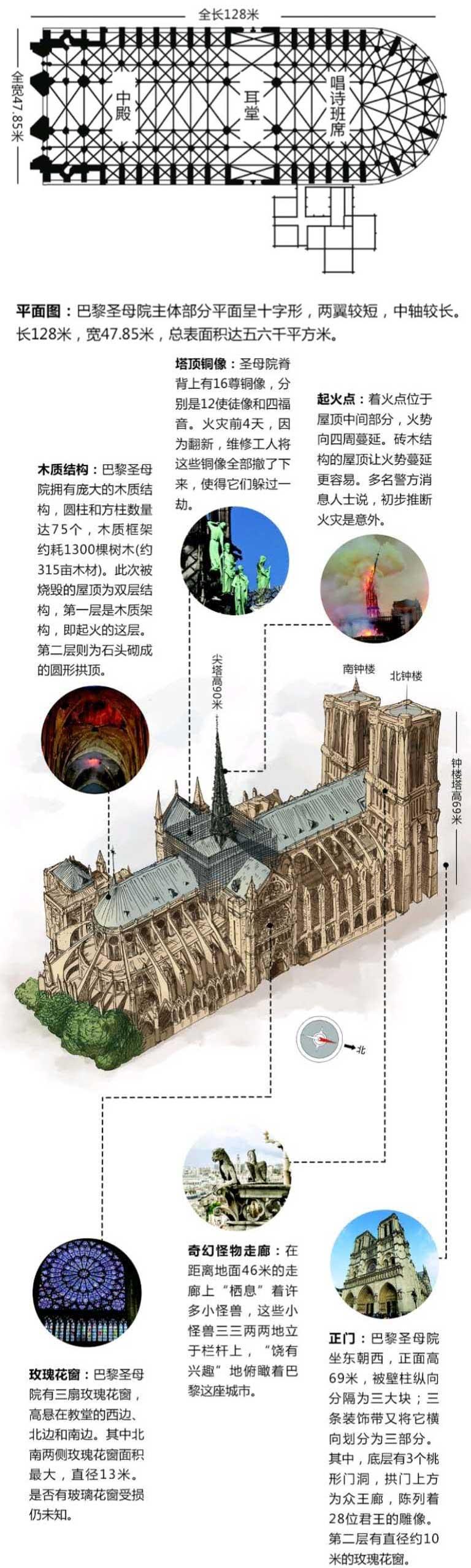 巴黎圣母院的火让雨果也上了热搜